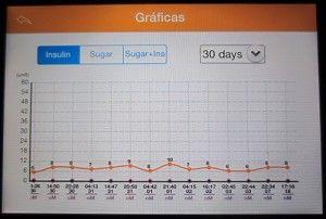 Gráfica de insulina en la app de Bee+
