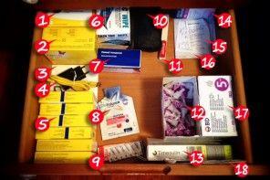 El Cajoncito de la Diabetes. el kit de la diabetes