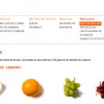 imagen de la web Diabetes a la Carta