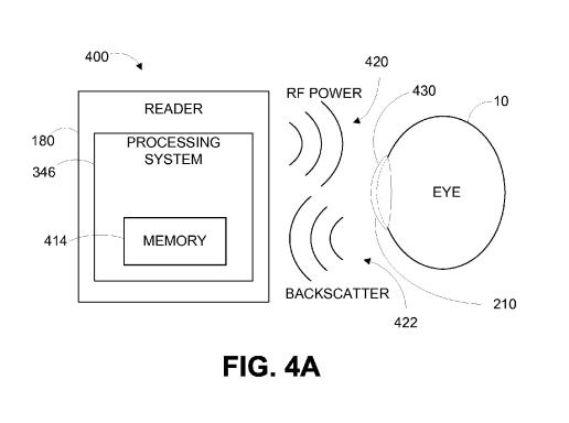 Diagrama de funcionamiento proporcionado por Google al registrar su patente de las lentillas medidoras de glucosa
