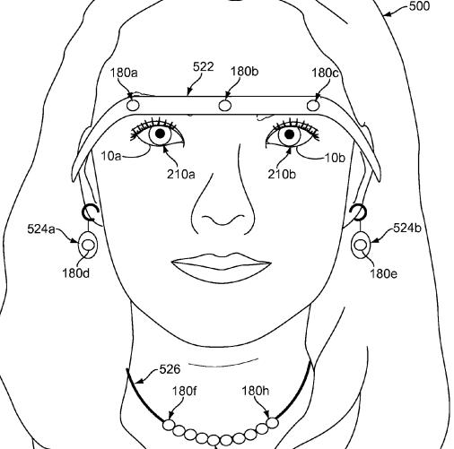 Uno de los diagramas proporcionados por Google al registrar la patente de sus lentillas medidoras de glucosa
