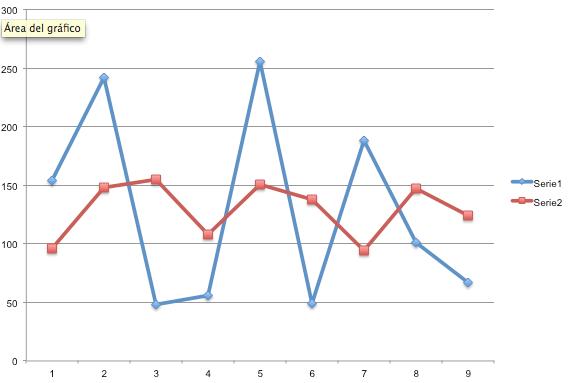 variabilidad glucémica