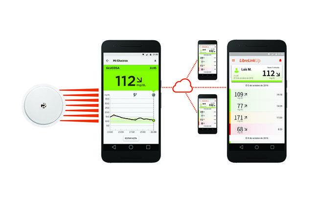 Las apps LibreLink y LibreLinkUp