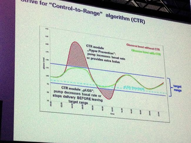 Funcionamiento de la futura bomba de insulina de asa semi cerrada de Roche