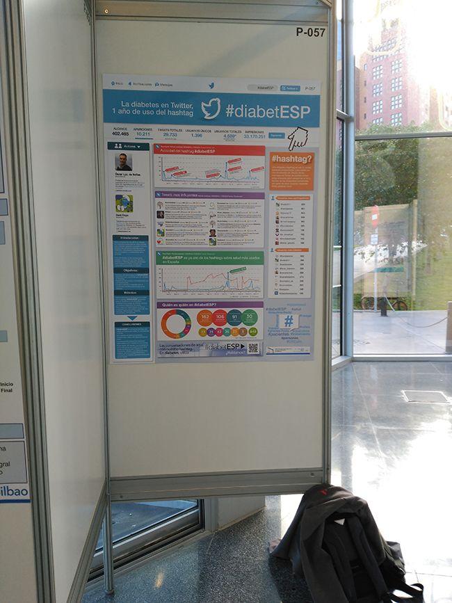 Póster congreso SED sobre el uso del hashtag #diabetESP