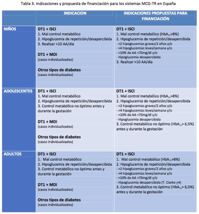 recomendaciones SED-SEEP para la adopción de la MCG en el SNS