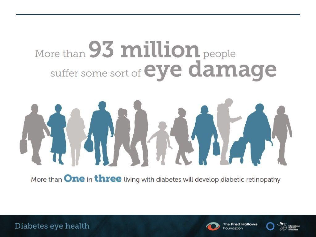 Un tercio de las personas con diabetes desarrollará retinopatía